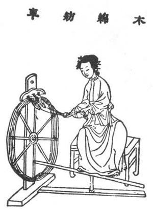 Textile Technique