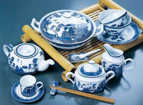 Chaozhou Ceramics